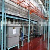 good quality paint manufacturing equipment