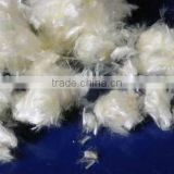 PVA high strength and highmodulus fibers for Bridge
