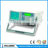 Spectrum Analyzers GSP-810