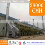 China's beneficial to Air pollution dust equipment control system Processing Technology