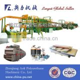 sandwich panel making line