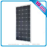Photovoltaic PV Solar Panels 160WP 12V High Efficiency A Grade Solar Quality