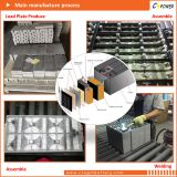 China Factory 12V/90Ah Power Storage AGM Battery, Solar Energy System