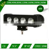 led <b>strobe</b> <b>light</b> bar with competitive price