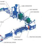 Waste PET Bottle Washing Recycling Line