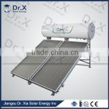 High Quality plastic solar collector
