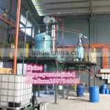 unsaturated polyster resin equipment manufacture