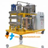 FUOOTECH Series COP-E Cooking Oil Recycling Machine for Edible