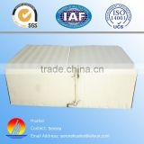 pu sandwich panel for cold house