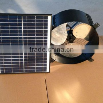 vent goods new design roof ventilation fans (Solar Wall Exhaust fan) in solar DC battery system