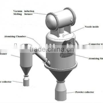 metal powder Vacuum gas atomization equipment