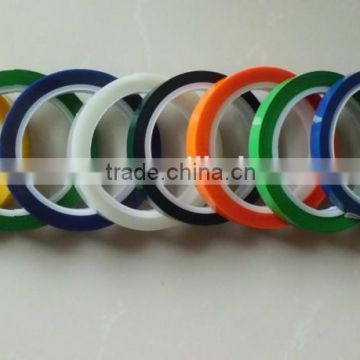 Heat resistance mylar tape for cable