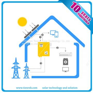 On Grid Home Solar Power System 5KW Kit