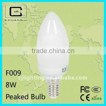top quality competitive price durable globe energy saving lamp