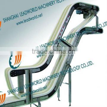 professional and high efficiency screw lifting conveyor