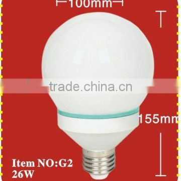Global Energy Efficient Lighting(good quality and most cheap)