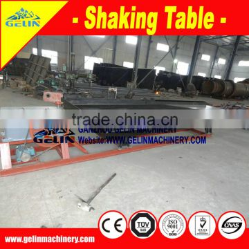shaking table model 1.95