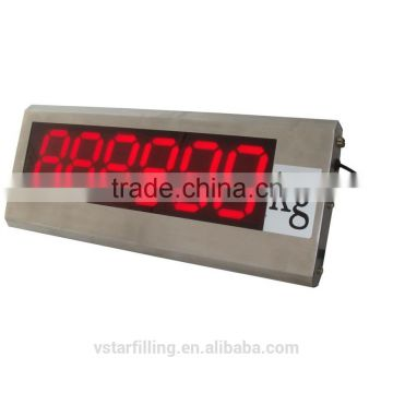Stainless Steel Remote display