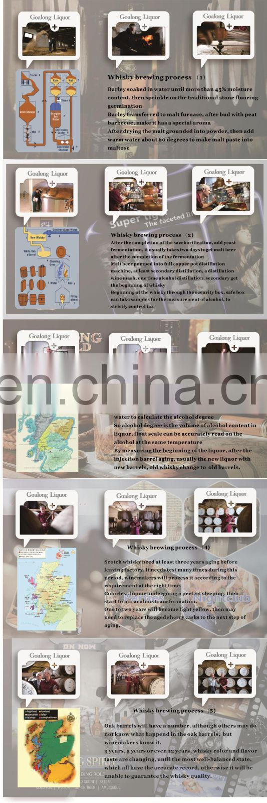 China manufacturer supply personalised organic whisky with fine flavor