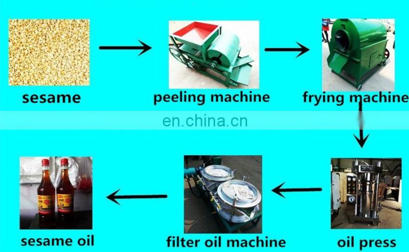hydraulic small coconut oil extraction machine oil expeller