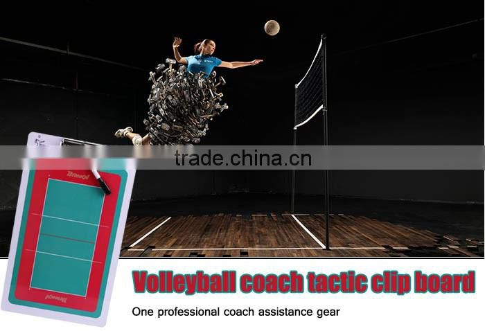 Volleyball coach strategy board, tactic board basketball tactic clip