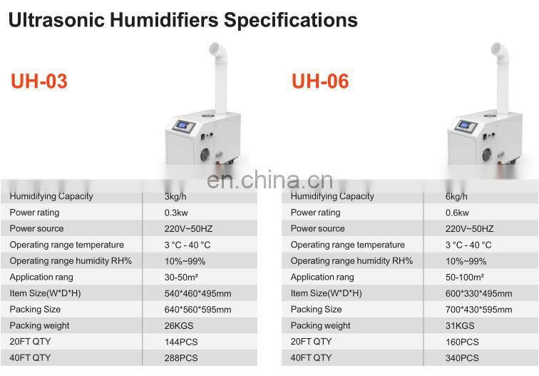 380V/50Hz 36KG/H lower noise Industrial large ultrasonic agriculture humidifier