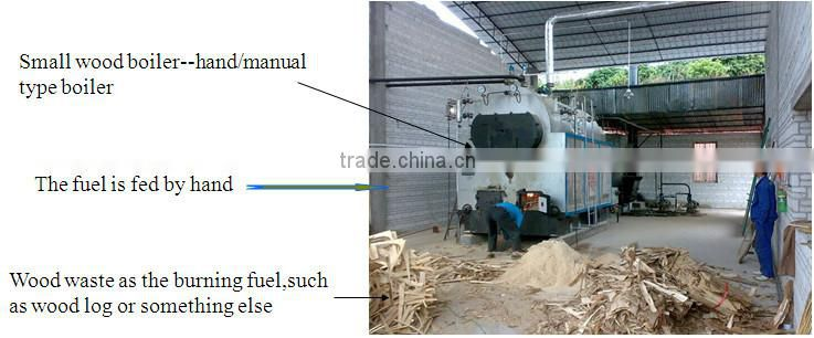 wood boiler price, wood burning boiler for sale, wood burning stove for industrial use