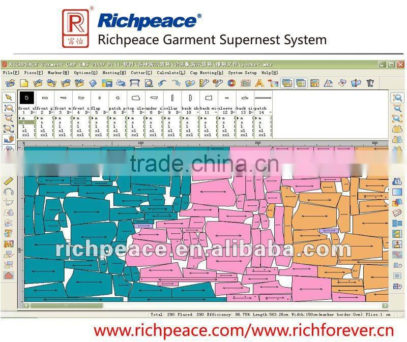 Richpeace Apparel Design System Of Garment Cad Software From China Suppliers 132893879