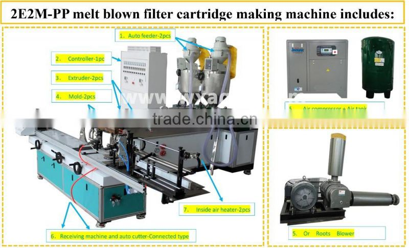 2015 Automatic pp melt blown filter cartridge machine spun Filter Cartridge Making Machine
