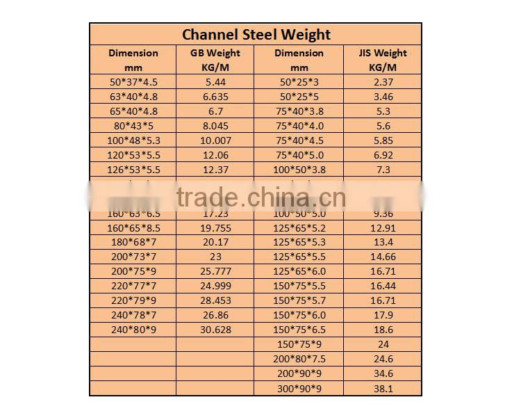 U channel iron/steel channel/galvanized steel c channel of