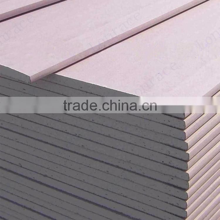 gypsum board m2 price