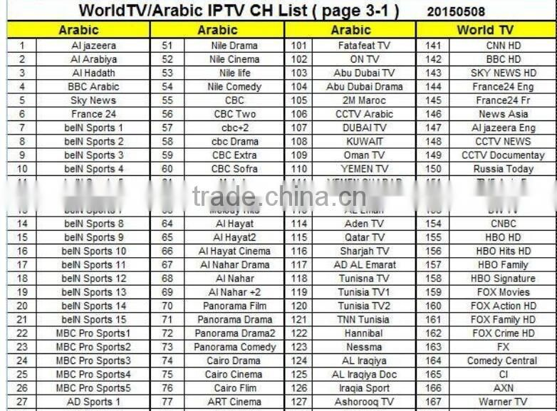 Sell home live arabic apk iptv account with 465 channels can work