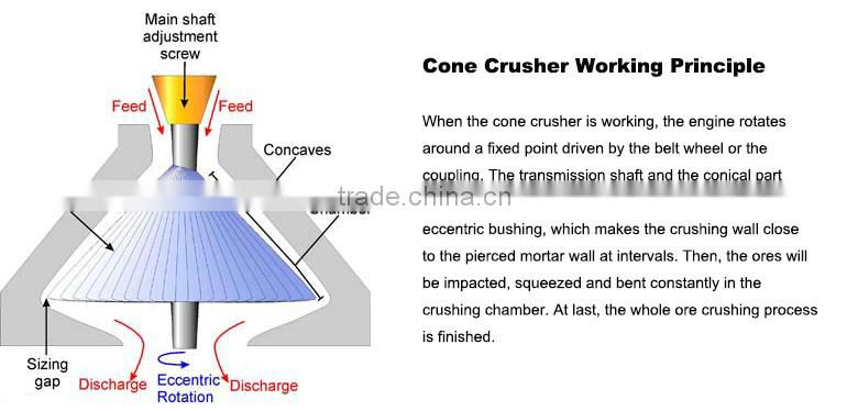 Stone crushing plant machine, symons cone crusher instruction manual ...