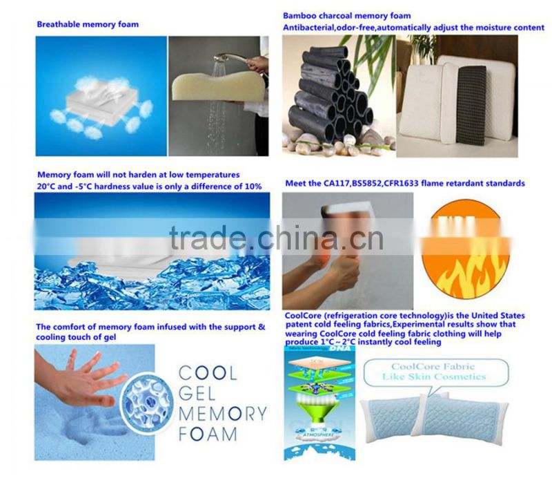 As Seen On Tv Comfort Cool Gel Seat Cushion For Car Of Hot Sale From