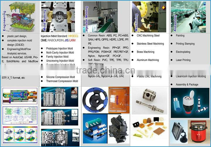 UV Inhibited plastic injection china base moulding plastic moulding china plastic injection mould china