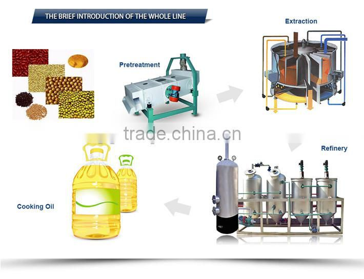 Mechanical Press Sunflower Oil Extraction Machine Solvent Extraction Sunflower Oil Extraction Machine Of New From China Suppliers 138043321