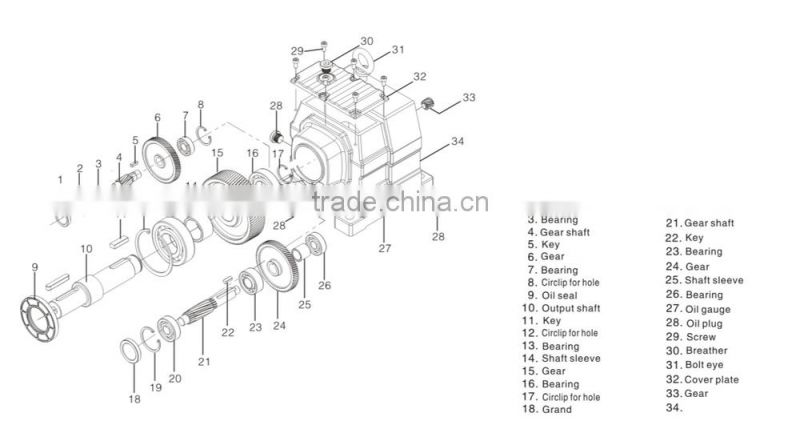 wholesale twin screw extruder gearbox