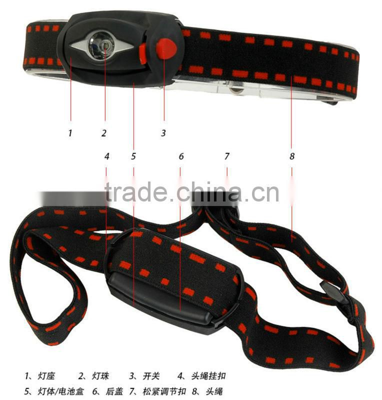 Goread GD12 aluminum power R2 LED head lamp lighting High bright head light