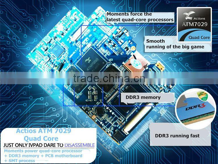 Atm7029 Flash Tool