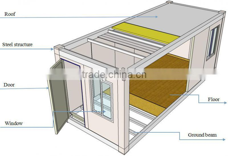 Movable nice and small prefabricated container homes for sale,conainer coffee house,office,shop
