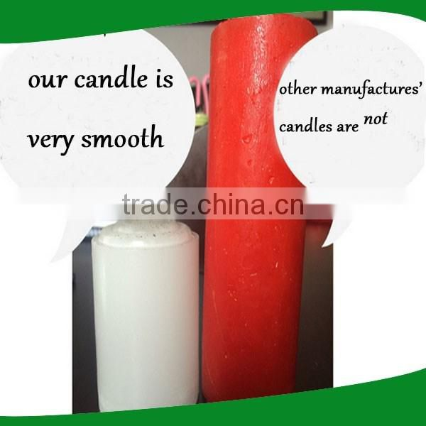 Practical and affordable molds and candle making