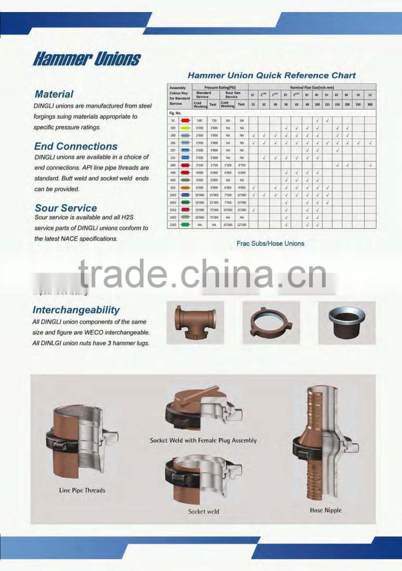 API Standard Fig 1502 Hammer Union of Hammer Union from