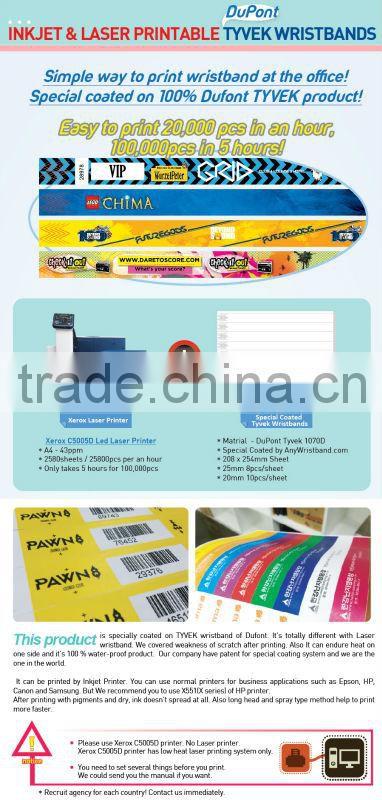 graphic regarding Tyvek Wristbands Printable identified as Inkjet printable wristbands - TYVEK of Inkjet printing tyvek