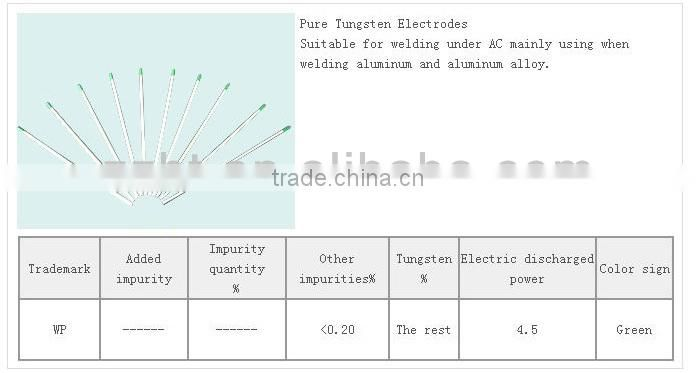 pure tungsten electrode