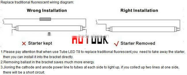 SMD4014 motion sensor led tube 60cm 90cm 120cm