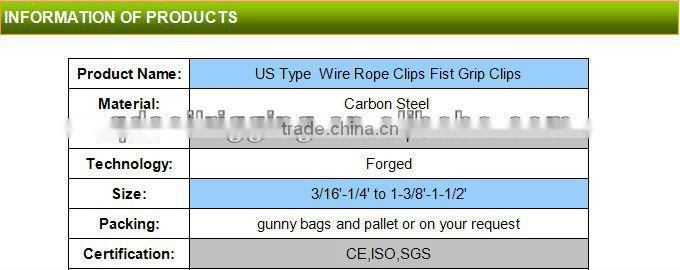 china us type drop forged hot galvanizing fist grip clips with hot dip galvanized surface