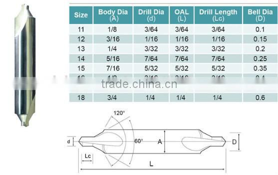 Tungsten Carbide Inserts CNC Machine Tool, Cemented Carbide Drill Bits Mining Drill Bits