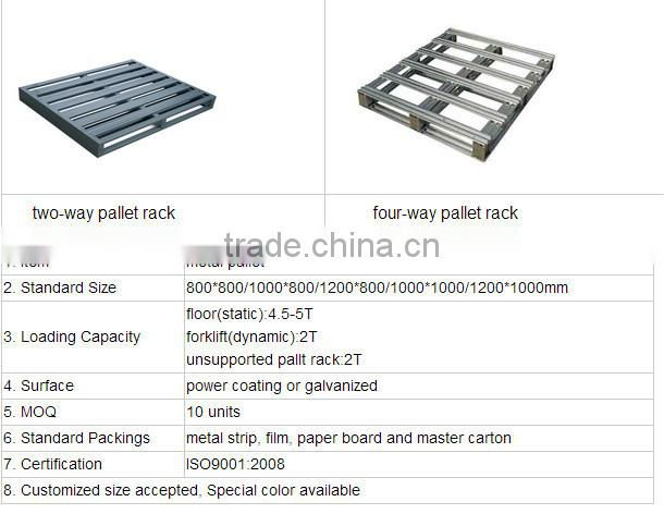 Customized Buy Used Pallets Euro Pallet Dimensions Industrial Storage Shelves Blue Standard Steel