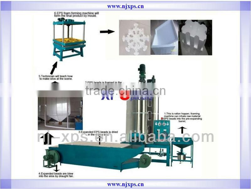 new products 2016 Polystyrene Beads Machine and EPS Pre