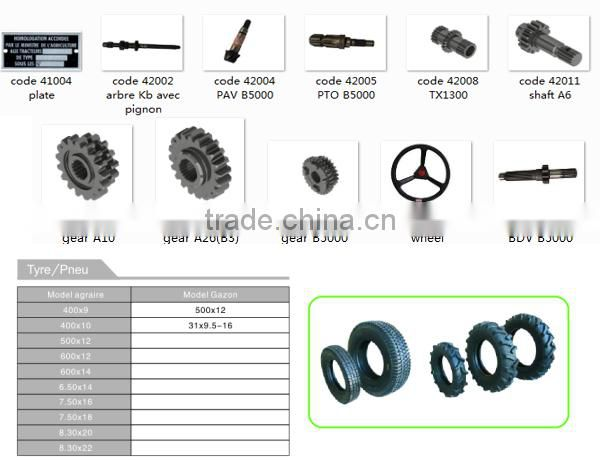 For Kubota tractors B5000 and B7000 pto shaft cover of Spare Parts on vw alternator wiring diagram, kubota ignition switch wiring diagram, b7100 kubota rear pto diagram, tractor clutch diagram, kubota hydraulic pump diagram, kubota b7100 parts diagram, kubota rtv 900 wiring diagram,